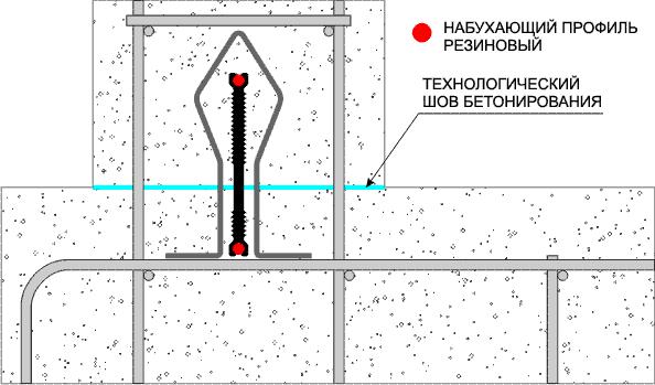Монтажная схема гидрошпонки ХВС